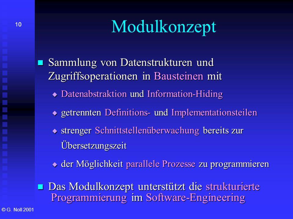 © G. Noll 2001 10 Modulkonzept Sammlung von Datenstrukturen und Zugriffsoperationen in Bausteinen mit Sammlung von Datenstrukturen und Zugriffsoperati