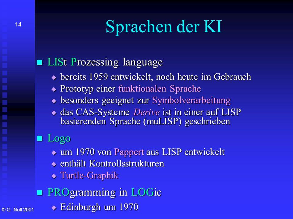 © G. Noll 2001 14 Sprachen der KI LISt Prozessing language LISt Prozessing language bereits 1959 entwickelt, noch heute im Gebrauch bereits 1959 entwi