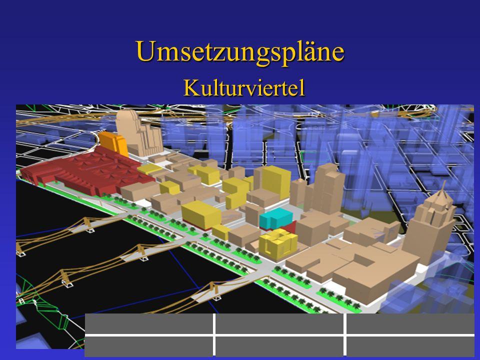 Umsetzungspläne Kulturviertel