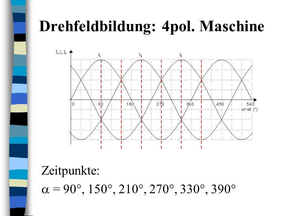 Zeitpunkte: = 90°, 150°, 210°, 270°, 330°, 390° Drehfeldbildung: 4pol. Maschine