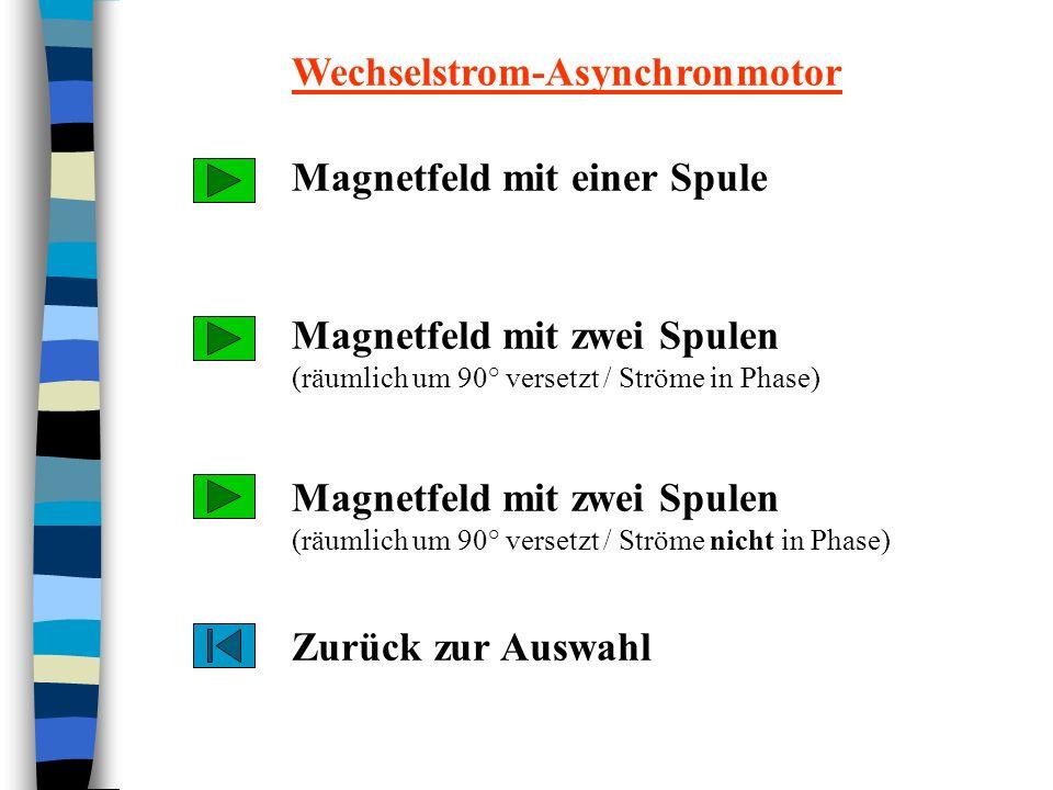 Magnetfeld mit einer Spule Magnetfeld mit zwei Spulen (räumlich um 90° versetzt / Ströme nicht in Phase) Magnetfeld mit zwei Spulen (räumlich um 90° v