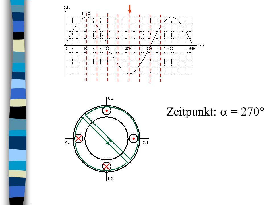 Zeitpunkt: = 270°