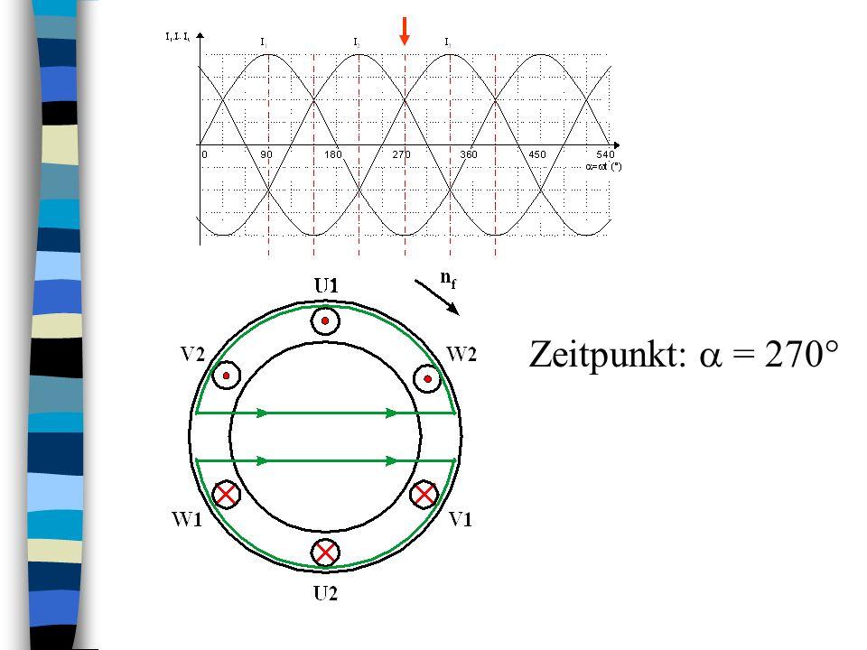 Magnetfeld mit einer Spule Magnetfeld mit zwei Spulen (räumlich um 90° versetzt / Ströme nicht in Phase) Magnetfeld mit zwei Spulen (räumlich um 90° versetzt / Ströme in Phase) Zurück zur Auswahl Wechselstrom-Asynchronmotor