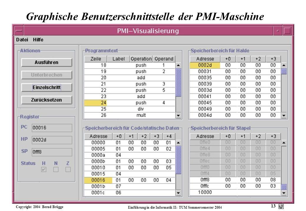 Copyright 2004 Bernd Brügge Einführung in die Informatik II: TUM Sommersemester 2004 13 Graphische Benutzerschnittstelle der PMI-Maschine