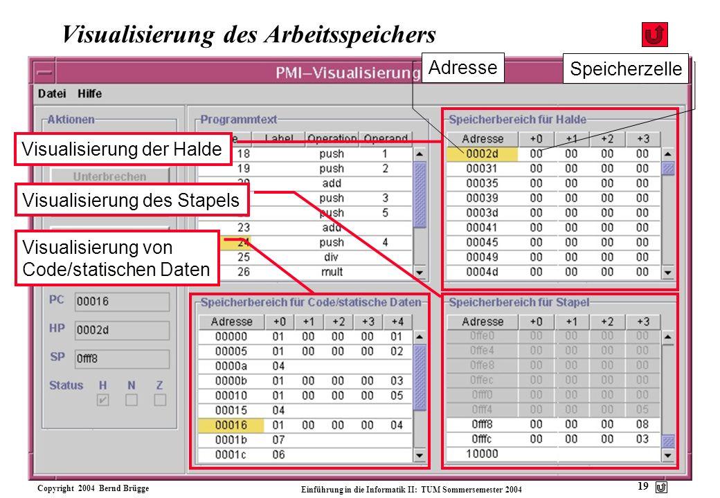 Copyright 2004 Bernd Brügge Einführung in die Informatik II: TUM Sommersemester 2004 19 Visualisierung des Arbeitsspeichers Visualisierung der Halde V