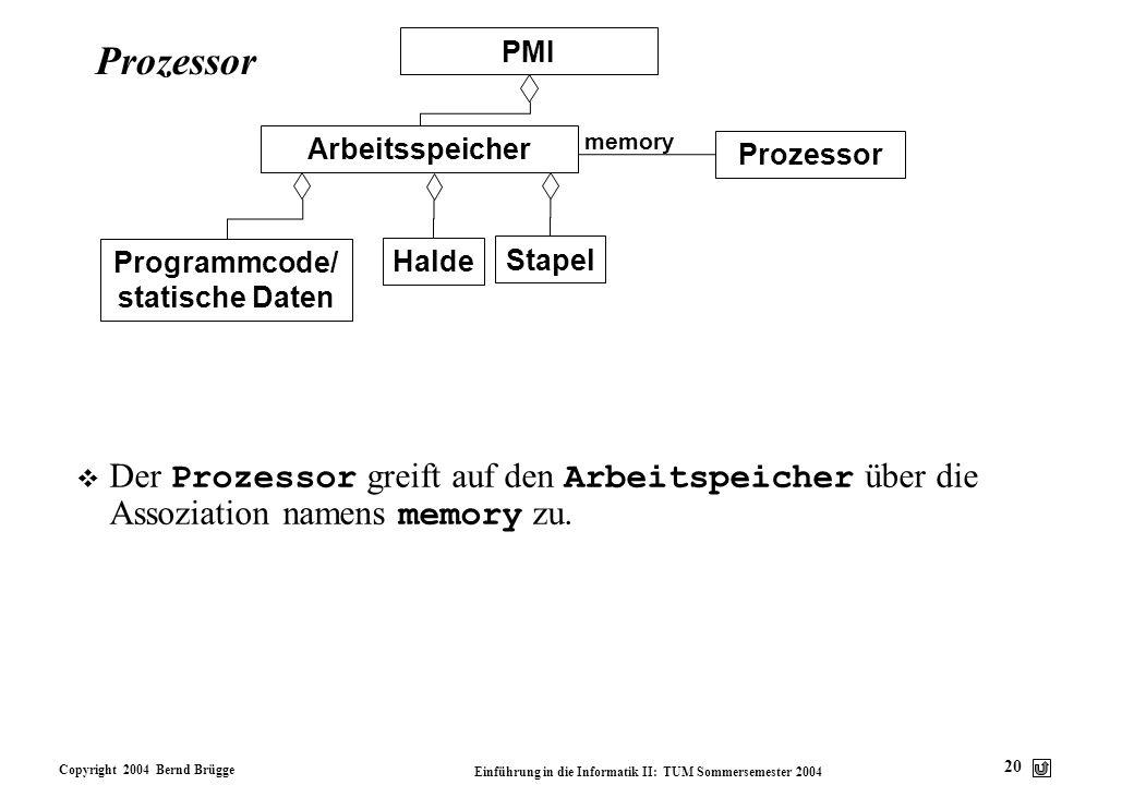 Copyright 2004 Bernd Brügge Einführung in die Informatik II: TUM Sommersemester 2004 20 Prozessor Der Prozessor greift auf den Arbeitspeicher über die