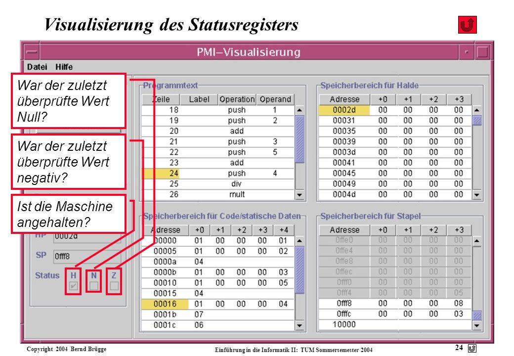Copyright 2004 Bernd Brügge Einführung in die Informatik II: TUM Sommersemester 2004 24 Visualisierung des Statusregisters Ist die Maschine angehalten