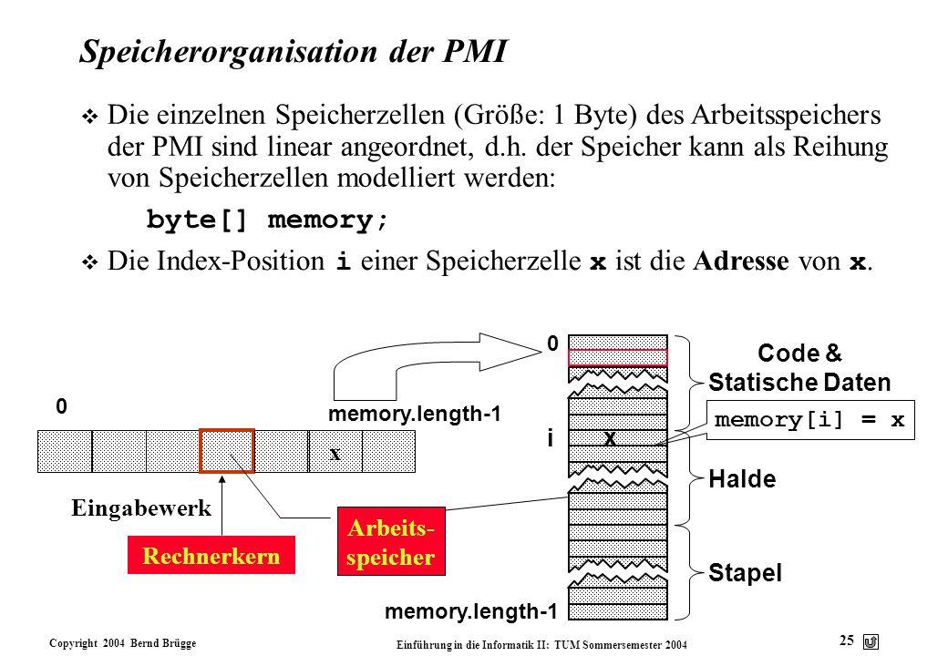 Copyright 2004 Bernd Brügge Einführung in die Informatik II: TUM Sommersemester 2004 25 v Die einzelnen Speicherzellen (Größe: 1 Byte) des Arbeitsspei