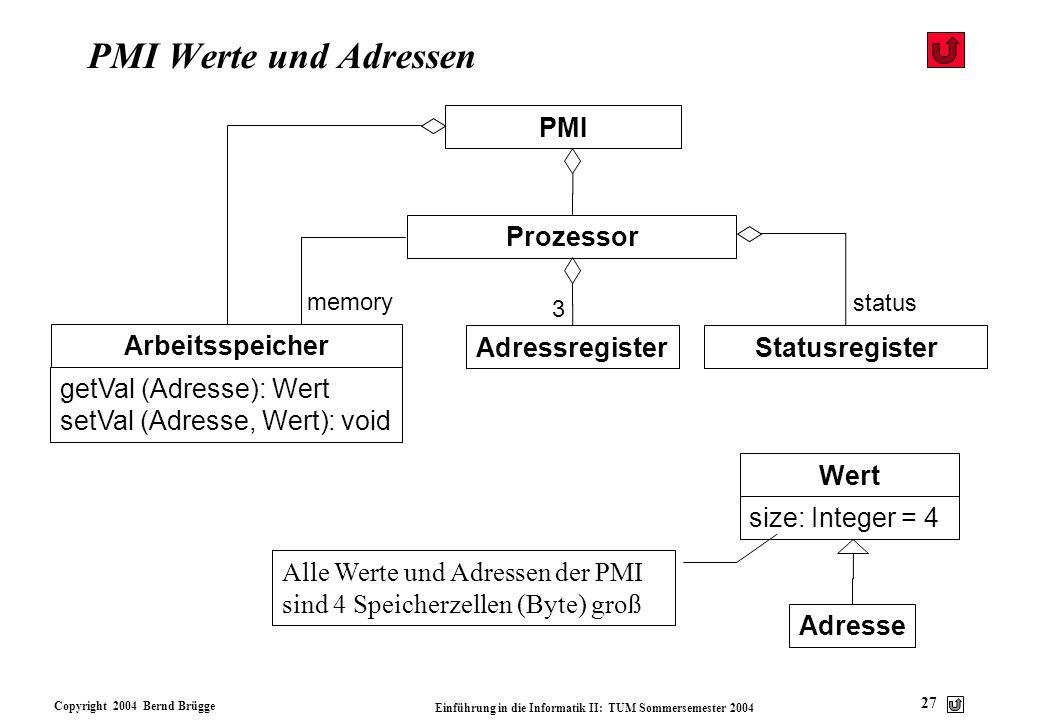 Copyright 2004 Bernd Brügge Einführung in die Informatik II: TUM Sommersemester 2004 27 getVal (Adresse): Wert setVal (Adresse, Wert): void memory Arb