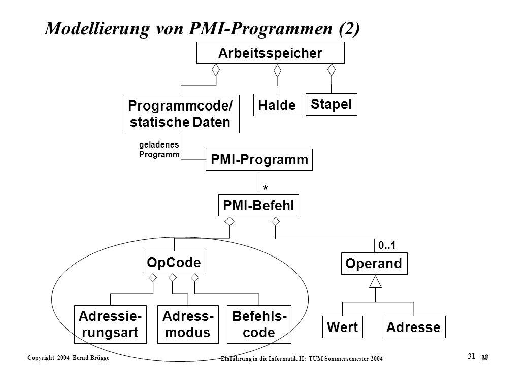 Copyright 2004 Bernd Brügge Einführung in die Informatik II: TUM Sommersemester 2004 31 Modellierung von PMI-Programmen (2) PMI-Befehl * Adressie- run