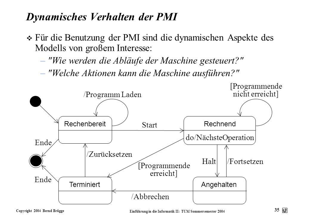 Copyright 2004 Bernd Brügge Einführung in die Informatik II: TUM Sommersemester 2004 35 Dynamisches Verhalten der PMI v Für die Benutzung der PMI sind