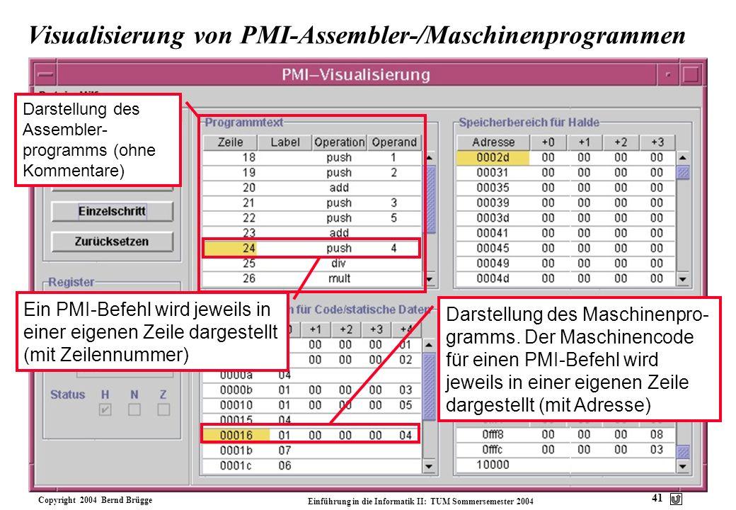 Copyright 2004 Bernd Brügge Einführung in die Informatik II: TUM Sommersemester 2004 41 Visualisierung von PMI-Assembler-/Maschinenprogrammen Darstell