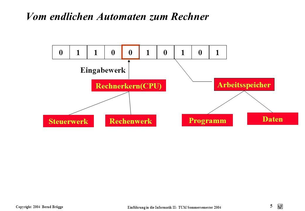 Copyright 2004 Bernd Brügge Einführung in die Informatik II: TUM Sommersemester 2004 5 Vom endlichen Automaten zum Rechner 0110 0 10101 Eingabewerk Re