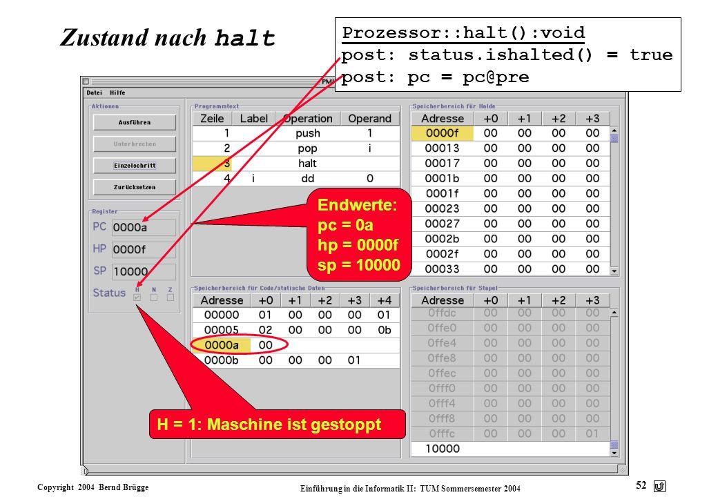 Copyright 2004 Bernd Brügge Einführung in die Informatik II: TUM Sommersemester 2004 52 Zustand nach halt Endwerte: pc = 0a hp = 0000f sp = 10000 H =