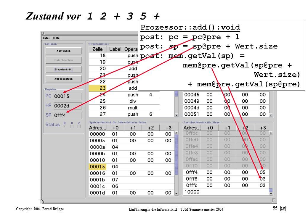 Copyright 2004 Bernd Brügge Einführung in die Informatik II: TUM Sommersemester 2004 55 Zustand vor 1 2 + 3 5 + Prozessor::add():void post: pc = pc@pr