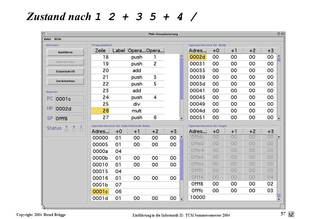 Copyright 2004 Bernd Brügge Einführung in die Informatik II: TUM Sommersemester 2004 57 Zustand nach 1 2 + 3 5 + 4 /