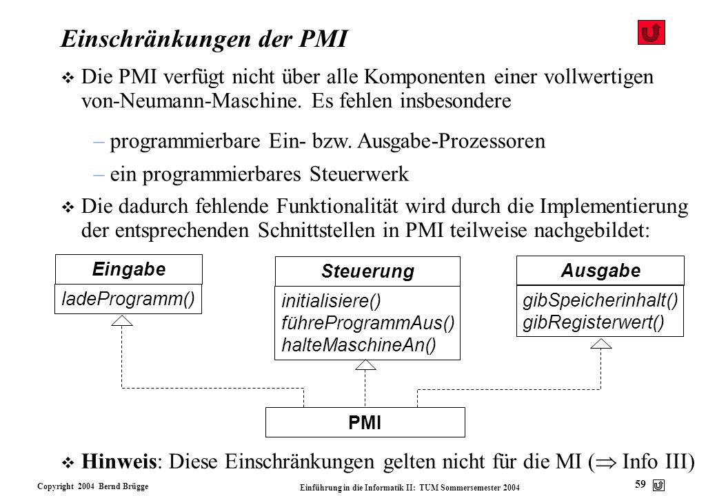 Copyright 2004 Bernd Brügge Einführung in die Informatik II: TUM Sommersemester 2004 59 v Die PMI verfügt nicht über alle Komponenten einer vollwertig