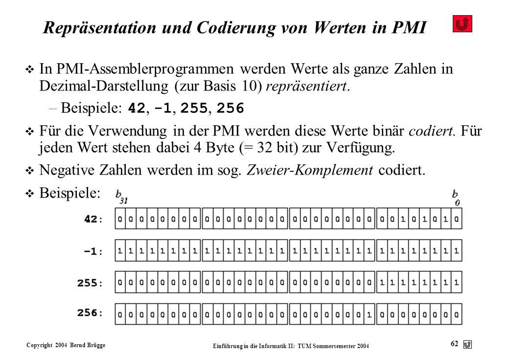 Copyright 2004 Bernd Brügge Einführung in die Informatik II: TUM Sommersemester 2004 62 Repräsentation und Codierung von Werten in PMI v In PMI-Assemb