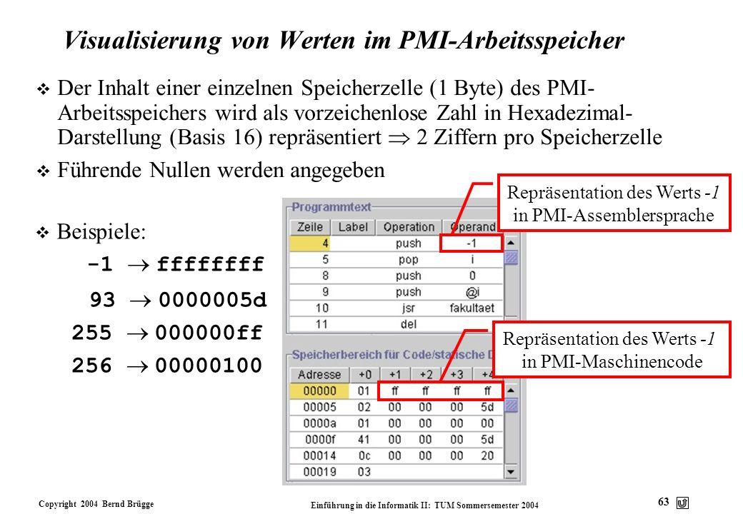 Copyright 2004 Bernd Brügge Einführung in die Informatik II: TUM Sommersemester 2004 63 Visualisierung von Werten im PMI-Arbeitsspeicher v Der Inhalt