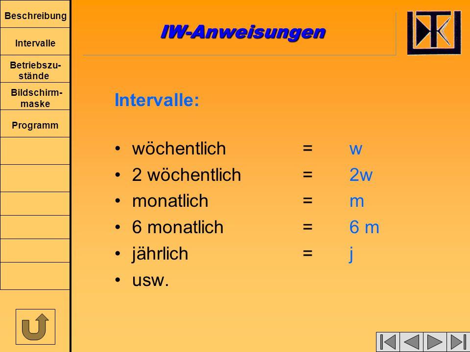 Beschreibung Intervalle Betriebszu- stände Bildschirm- maske Programm Inspektions- und Wartungsan- weisungen Intervalle: wöchentlich =w 2 wöchentlich= 2w monatlich= m 6 monatlich=6 m jährlich= j usw.