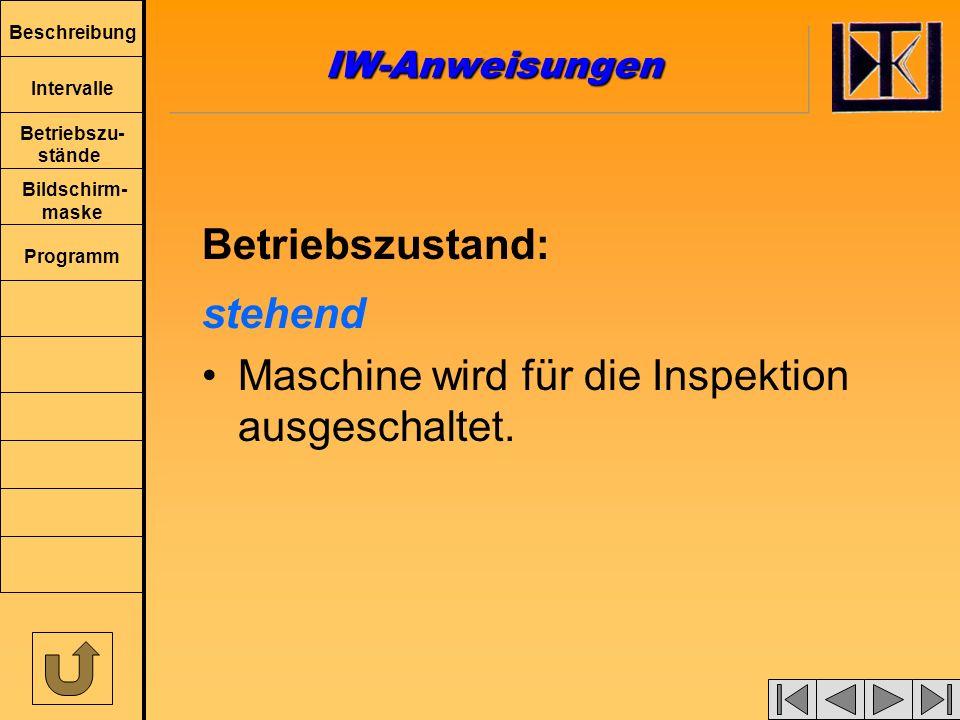 Beschreibung Intervalle Betriebszu- stände Bildschirm- maske Programm Inspektions- und Wartungsan- weisungen Betriebszustand: stehend Maschine wird für die Inspektion ausgeschaltet.
