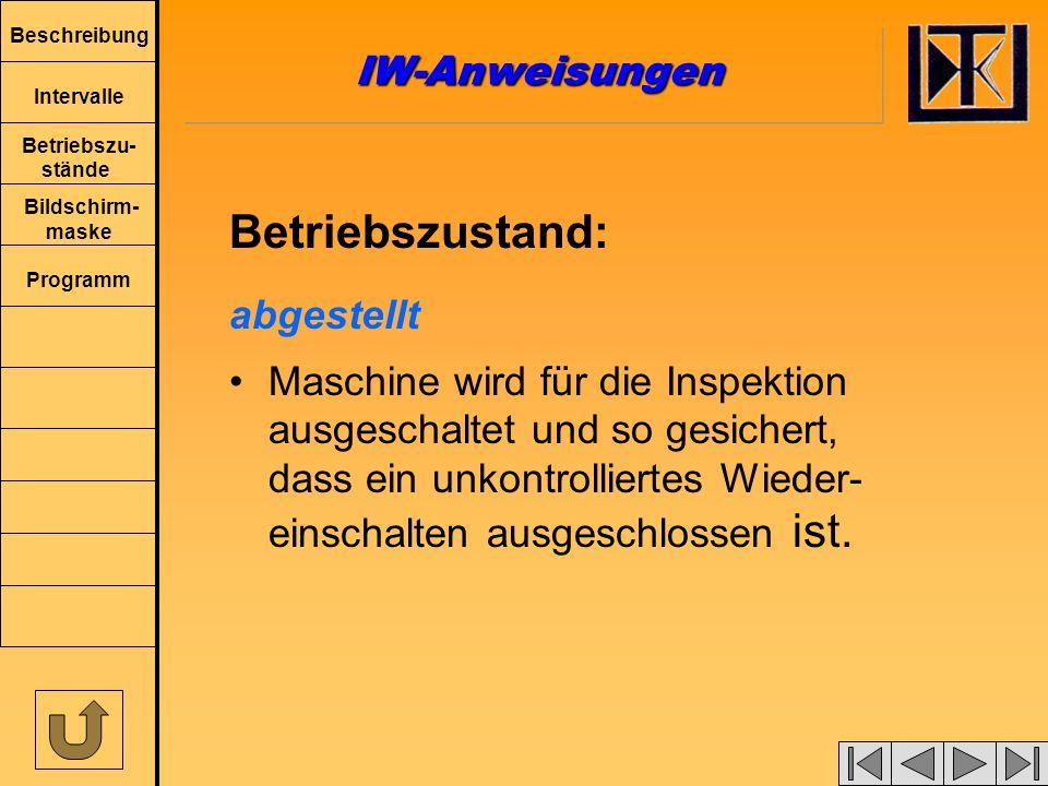 Beschreibung Intervalle Betriebszu- stände Bildschirm- maske Programm Betriebszustand: abgestellt Maschine wird für die Inspektion ausgeschaltet und so gesichert, dass ein unkontrolliertes Wieder- einschalten ausgeschlossen ist.