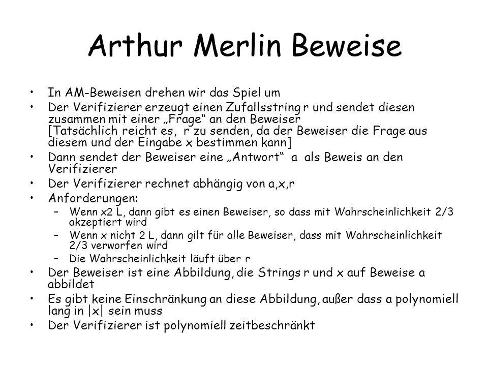 Arthur Merlin Beweise In AM-Beweisen drehen wir das Spiel um Der Verifizierer erzeugt einen Zufallsstring r und sendet diesen zusammen mit einer Frage an den Beweiser [Tatsächlich reicht es, r zu senden, da der Beweiser die Frage aus diesem und der Eingabe x bestimmen kann] Dann sendet der Beweiser eine Antwort a als Beweis an den Verifizierer Der Verifizierer rechnet abhängig von a,x,r Anforderungen: –Wenn x 2 L, dann gibt es einen Beweiser, so dass mit Wahrscheinlichkeit 2/3 akzeptiert wird –Wenn x nicht 2 L, dann gilt für alle Beweiser, dass mit Wahrscheinlichkeit 2/3 verworfen wird –Die Wahrscheinlichkeit läuft über r Der Beweiser ist eine Abbildung, die Strings r und x auf Beweise a abbildet Es gibt keine Einschränkung an diese Abbildung, außer dass a polynomiell lang in |x| sein muss Der Verifizierer ist polynomiell zeitbeschränkt