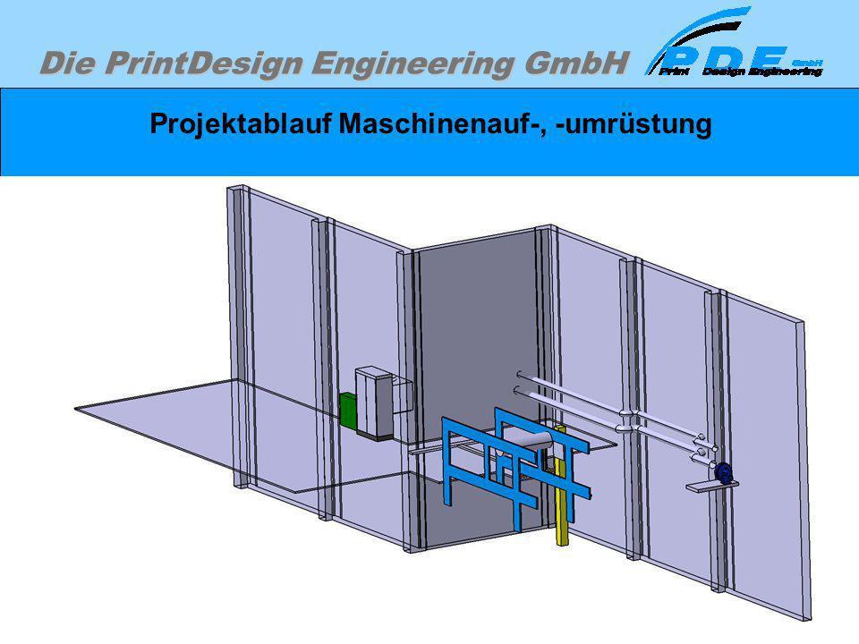 Die PrintDesign Engineering GmbH Projektablauf Maschinenauf-, -umrüstung Beispiel an der Um- und Aufrüstung einer Kaschieranlage mit 3 zusätzlichen UV