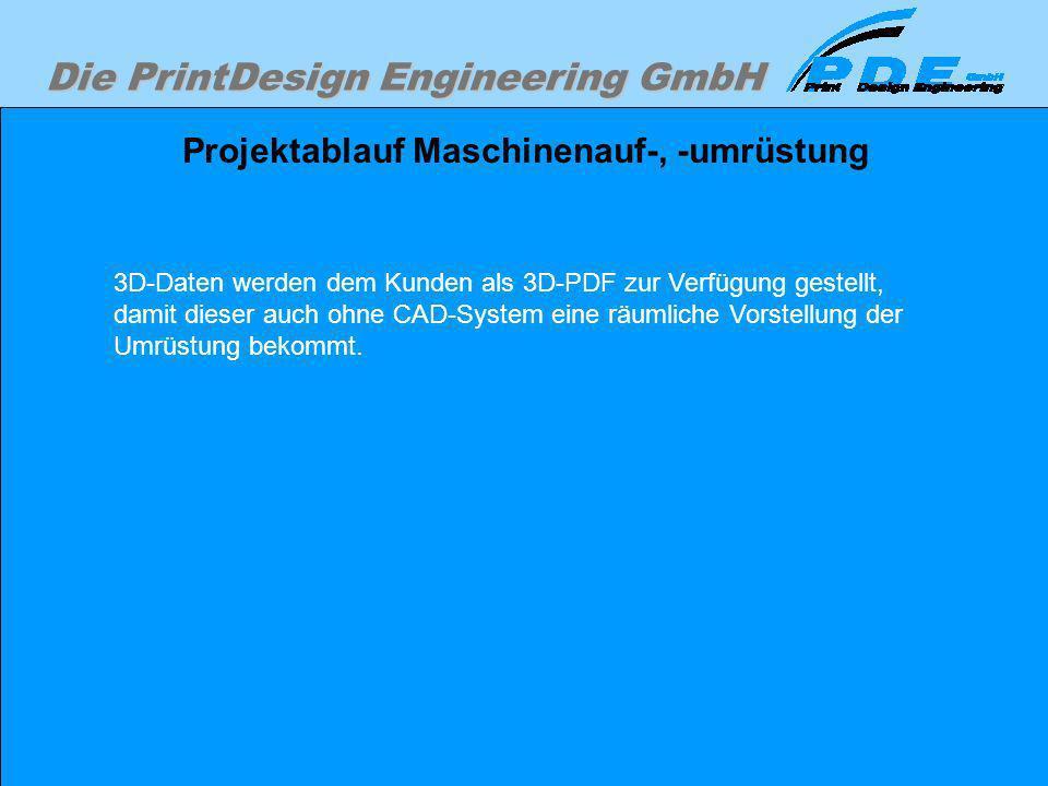 Die PrintDesign Engineering GmbH Projektablauf Maschinenauf-, -umrüstung 3D-Daten werden dem Kunden als 3D-PDF zur Verfügung gestellt, damit dieser au