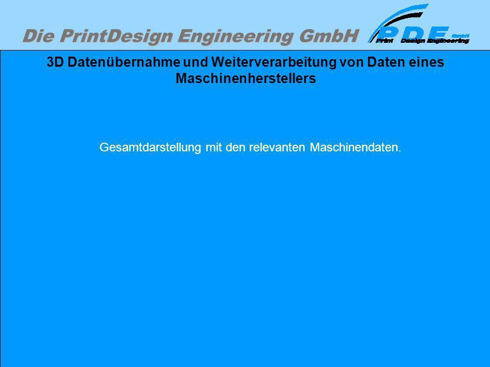 Die PrintDesign Engineering GmbH 3D Datenübernahme und Weiterverarbeitung von Daten eines Maschinenherstellers Gesamtdarstellung mit den relevanten Ma