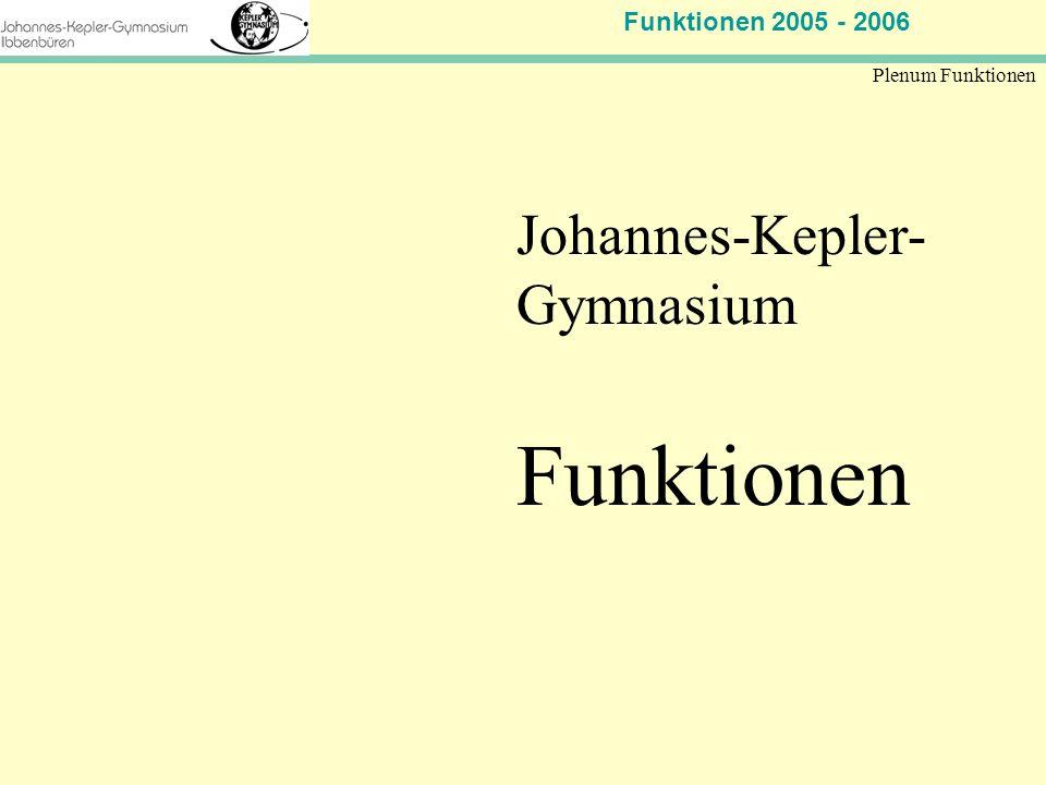Funktionen 2005 - 2006 Mathematik Jahrgangsstufe 11 Johannes-Kepler- Gymnasium Funktionen Plenum Funktionen