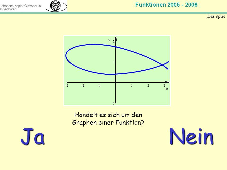 Funktionen 2005 - 2006 Mathematik Jahrgangsstufe 11 Das Spiel Handelt es sich um den Graphen einer Funktion? JaNein