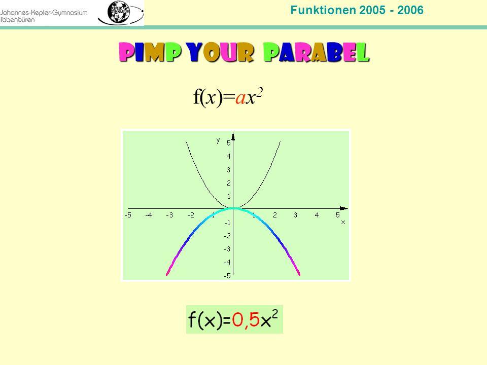 Funktionen 2005 - 2006 Mathematik Jahrgangsstufe 11 Pimp your Parabel f(x)=ax 2