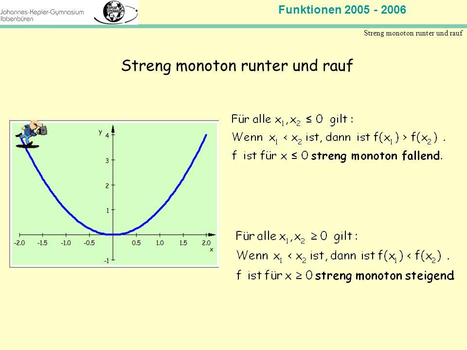 Funktionen 2005 - 2006 Mathematik Jahrgangsstufe 11 Streng monoton runter und rauf