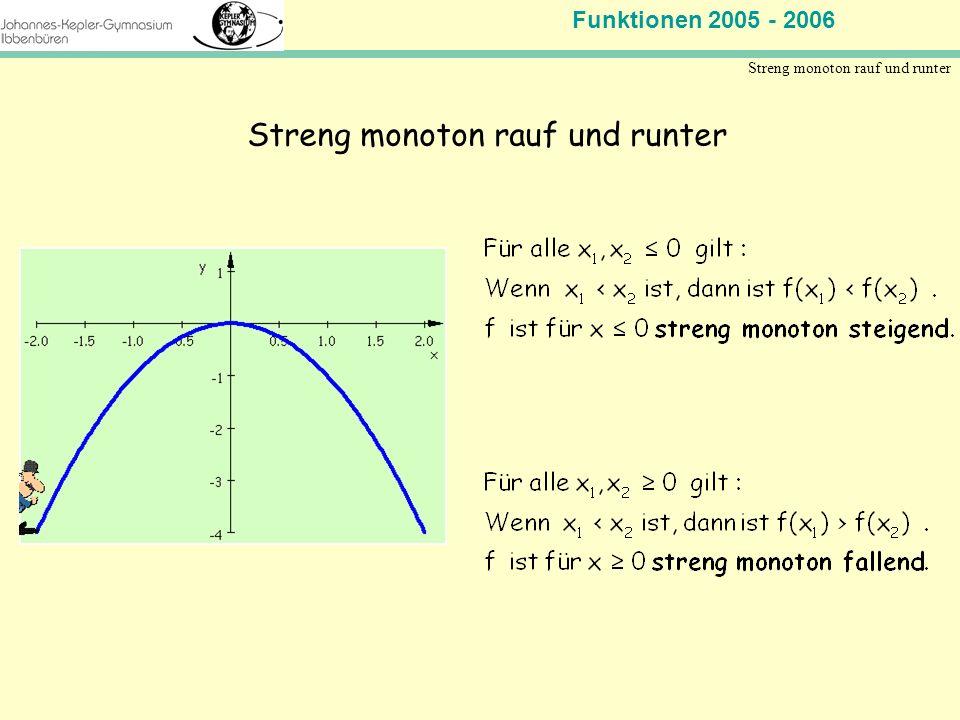 Funktionen 2005 - 2006 Mathematik Jahrgangsstufe 11 Streng monoton rauf und runter