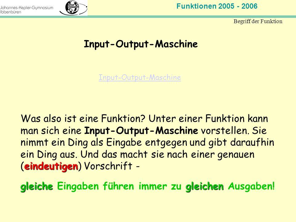 Funktionen 2005 - 2006 Mathematik Jahrgangsstufe 11 Begriff der Funktion Input-Output-Maschine eindeutigen Was also ist eine Funktion? Unter einer Fun