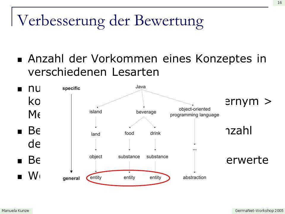 GermaNet-Workshop 2005Manuela Kunze 16 Verbesserung der Bewertung Anzahl der Vorkommen eines Konzeptes in verschiedenen Lesarten nutzerbasierende Wichtung der konzeptuellen Relationen (z.B.