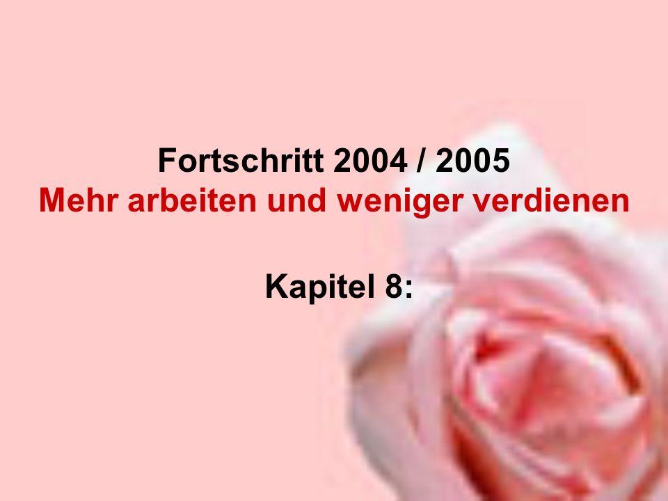 Kapitel 8: Fortschritt 2004 / 2005 Mehr arbeiten und weniger verdienen