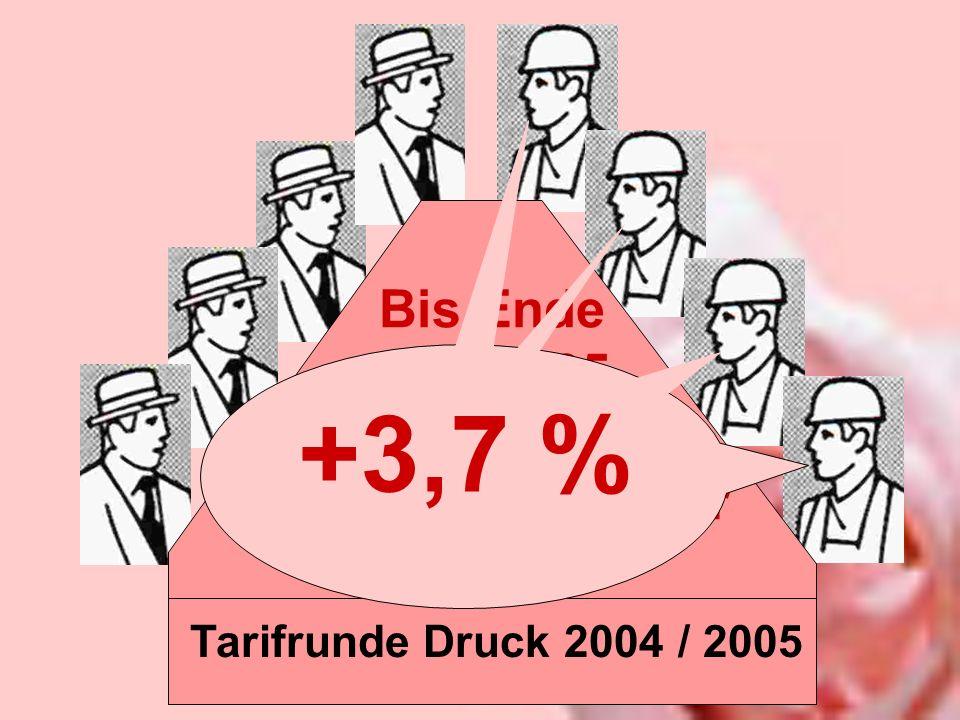 Tarifrunde Druck 2004 / 2005 Bis Ende Mai 2005 sagen die Verdi-Unterhändler dazu: +3,7 %