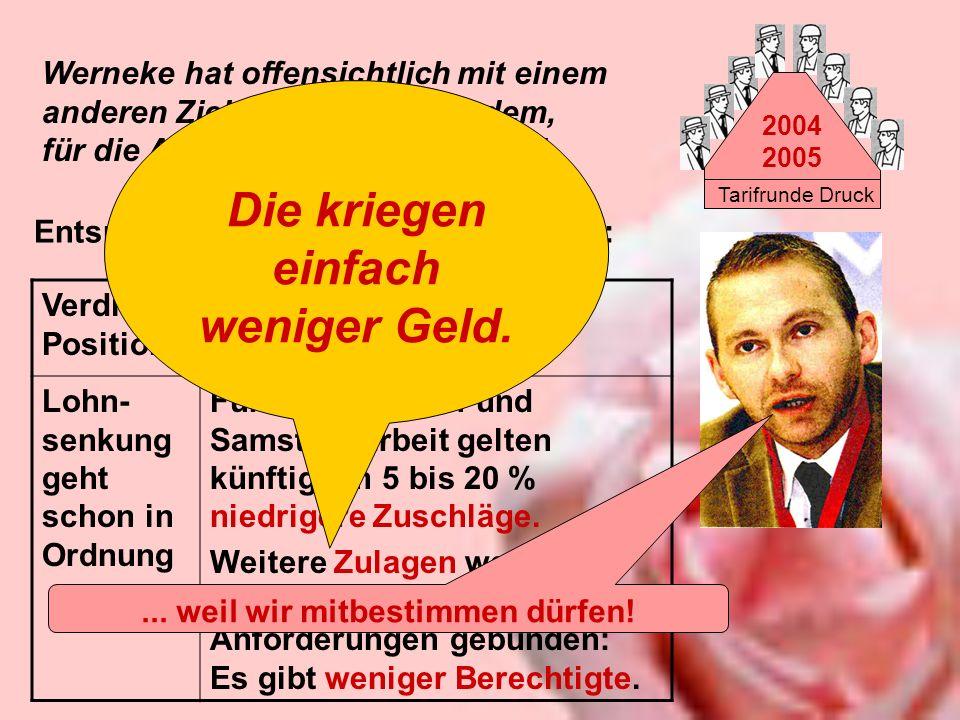Tarifrunde Druck 2004 2005 Entsprechend sieht das Ergebnis aus: Werneke hat offensichtlich mit einem anderen Ziel verhandelt, als dem, für die Arbeite