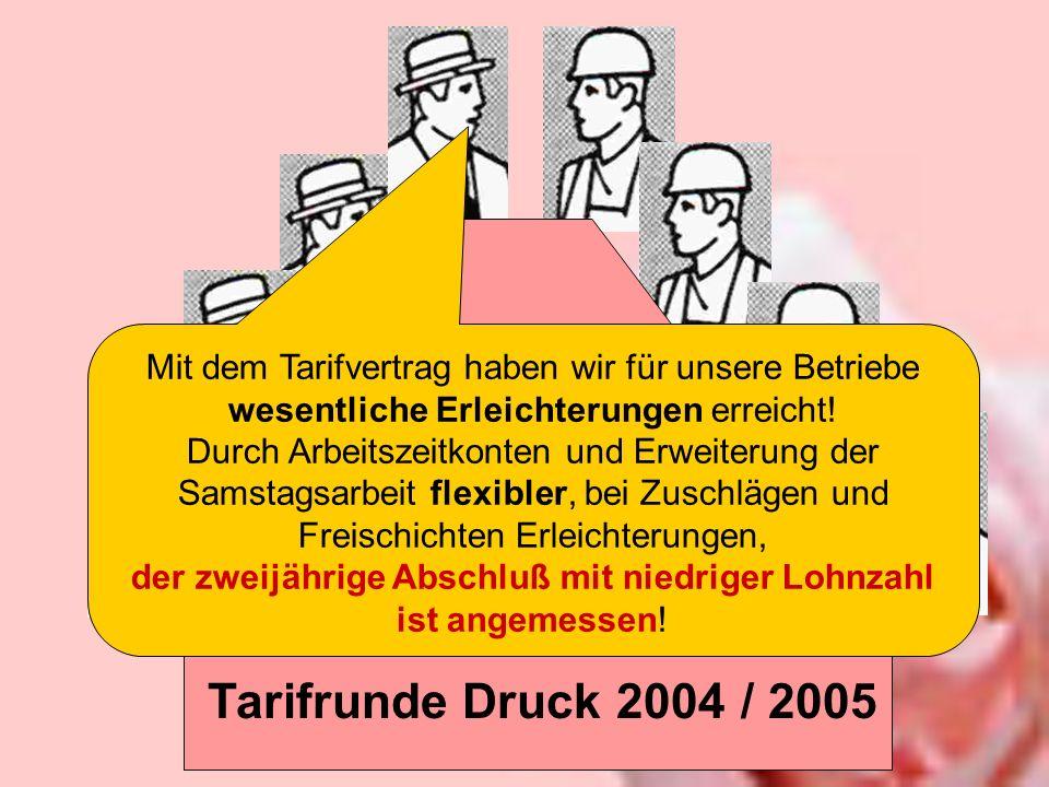 Tarifrunde Druck 2004 / 2005 Mit dem Tarifvertrag haben wir für unsere Betriebe wesentliche Erleichterungen erreicht! Durch Arbeitszeitkonten und Erwe