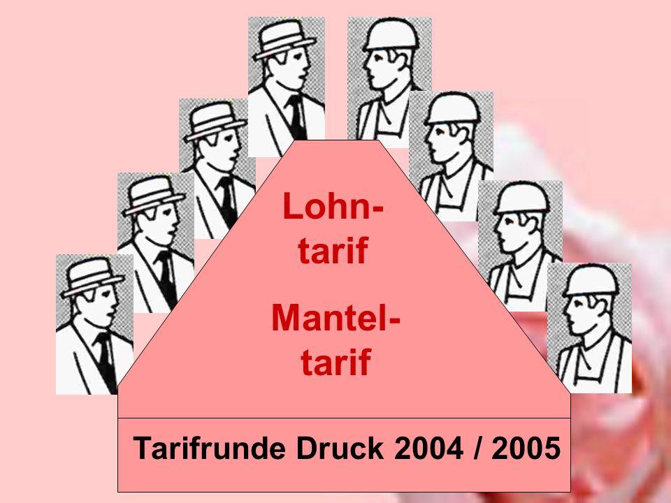 Tarifrunde Druck 2004 / 2005 Lohn- tarif Mantel- tarif