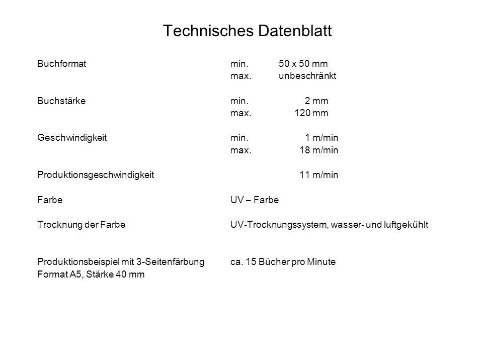 Technisches Datenblatt Buchformatmin.50 x 50 mm max.unbeschränkt Buchstärkemin. 2 mm max. 120 mm Geschwindigkeitmin. 1 m/min max. 18 m/min Produktions