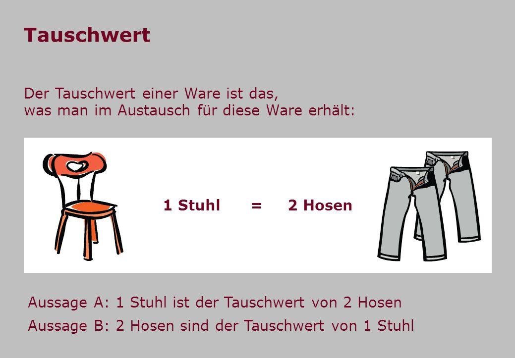 Tauschwert Der Tauschwert einer Ware ist das, was man im Austausch für diese Ware erhält: 1 Stuhl = 2 Hosen Aussage A: 1 Stuhl ist der Tauschwert von 2 Hosen Aussage B: 2 Hosen sind der Tauschwert von 1 Stuhl