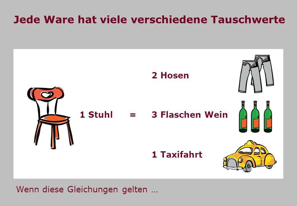 … dann gilt auch Wenn 2 Hosen, 3 Flaschen Wein und 1 Taxifahrt alle Tauschwerte von 1 Stuhl sind … … dann müssen sie «durch einander ersetzbare oder einander gleich große Tauschwerte» (MEW 23: 51) sein.