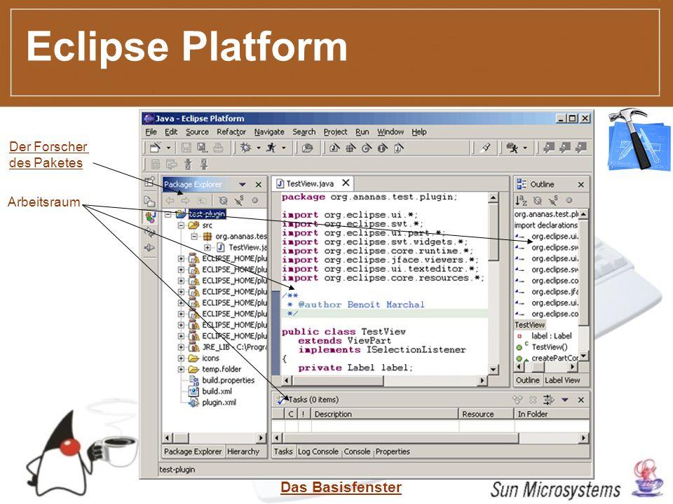 Eclipse Platform Das Basisfenster Arbeitsraum Der Forscher des Paketes