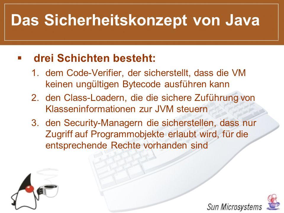 Das Sicherheitskonzept von Java drei Schichten besteht: 1.dem Code-Verifier, der sicherstellt, dass die VM keinen ungültigen Bytecode ausführen kann 2.den Class-Loadern, die die sichere Zuführung von Klasseninformationen zur JVM steuern 3.den Security-Managern die sicherstellen, dass nur Zugriff auf Programmobjekte erlaubt wird, für die entsprechende Rechte vorhanden sind