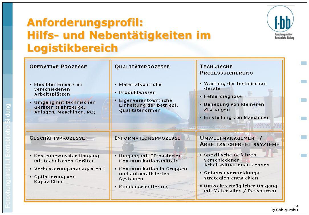 Forschungsinstitut Betriebliche Bildung 9 © f-bb gGmbH 9 © f-bb gGmbH Anforderungsprofil: Hilfs- und Nebentätigkeiten im Logistikbereich