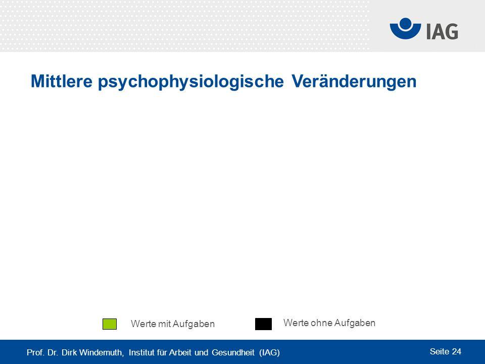 Prof. Dr. Dirk Windemuth, Institut für Arbeit und Gesundheit (IAG) Seite 24 Mittlere psychophysiologische Veränderungen Werte ohne Aufgaben Werte mit
