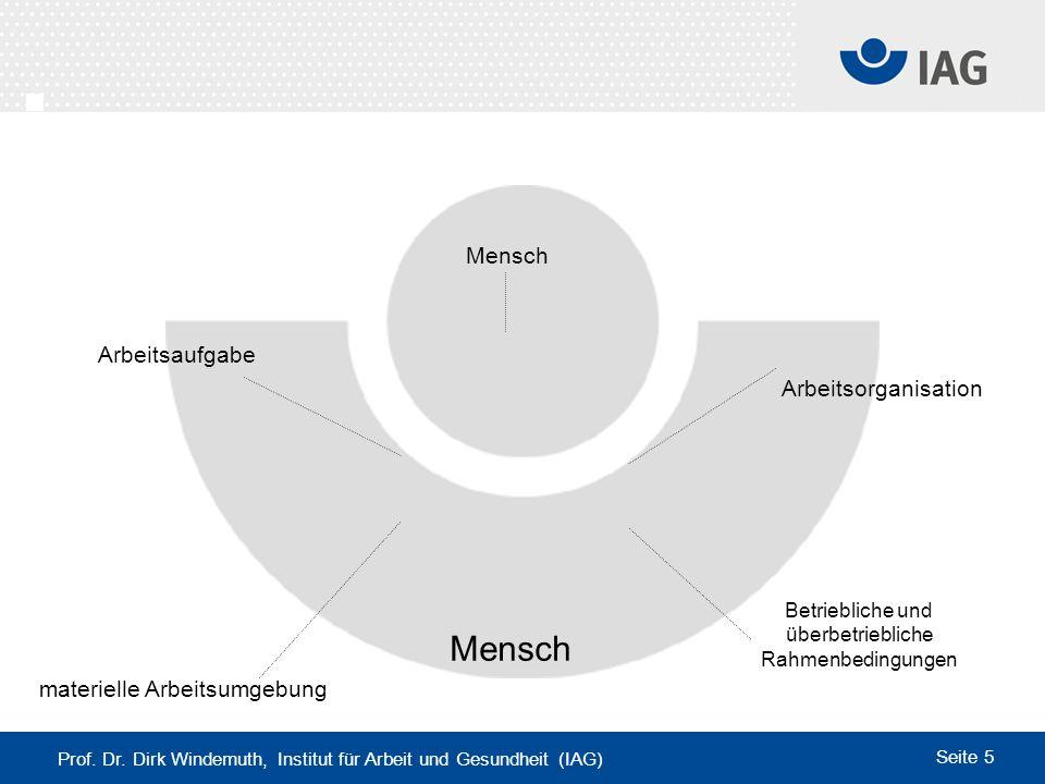 Prof. Dr. Dirk Windemuth, Institut für Arbeit und Gesundheit (IAG) Seite 5 materielle Arbeitsumgebung Mensch Arbeitsaufgabe Arbeitsorganisation Betrie